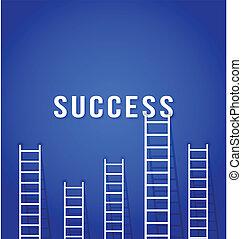 Ladder-Wettbewerb zum Erfolg.