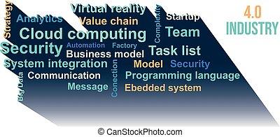 langer, bedingungen, vektor, hintergrund, über, wolke, farbe, wort, blaues, 4.0, schatten, industriebereiche