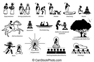 leben, geschichte, stock, buddha, figur, gautama, icons.