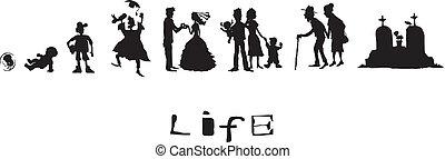 Leben, Tod