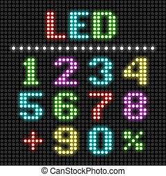 LED-Anzeigenummern.
