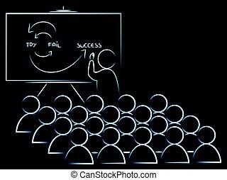Lehrer oder Zeo erklären, wie man Erfolg.