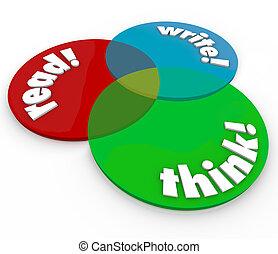 Lesen Sie den Gedanken, dass Diagramm kognitives Lernen entwickelt