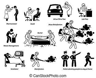leute, virus, pruefen, cliparts., arbeiter, prüfung, medizin, infektion