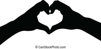 Liebe Herzhand