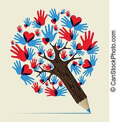 Liebeshände, ein Stiftbaum