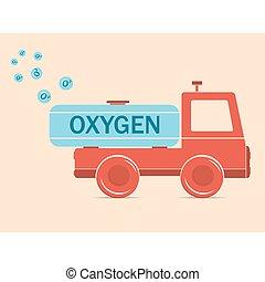 LKW-Erythrozyten tragen Sauerstoff