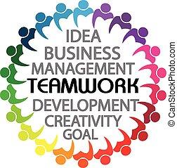 Logo Teamwork Business People Gewerkschaft Konzept.