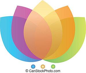 Lotus-Blumen-Logo-Design.