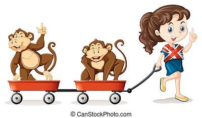Mädchen, die Affen auf die Karren ziehen.