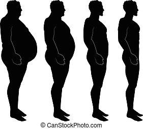 Männer Silhouette verlieren Gewicht, von Fett bis dünn.