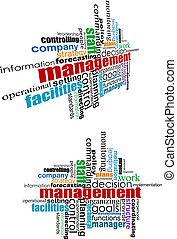 Management Tags Cloud