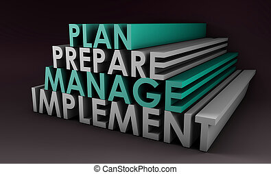 Managementplanung