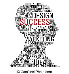 Marketing Erfolg Hauptkommunikation