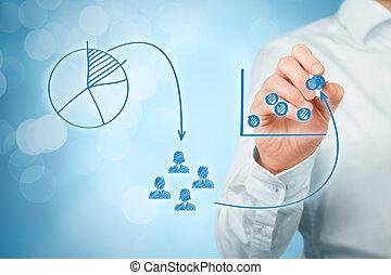 marketing, positionierung
