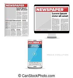 Medienentwicklung - Zeitung, Web, Handy.