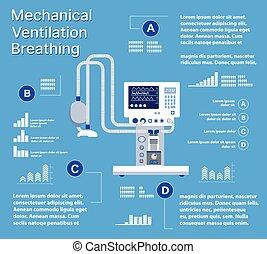 medizin, belüftung, maschine, ausrüstung, vorrichtung, mechanisch