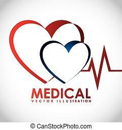 Medizinisch.