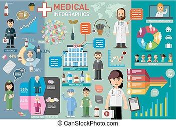 Medizinische infographische Elemente.