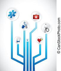 Medizinische Konzept-Diagnose