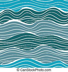 Meereswellen sind nahtlos