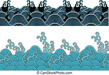 Meerlose Ozeanwellen.
