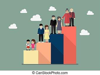 Menschen-Generationen-Grafik