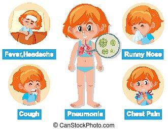 menschliche , ausstellung, coronavirus, diagramm, verschieden, symptome