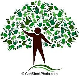 Menschliche Figur Baum mit Handnetz-Vektorlogo.