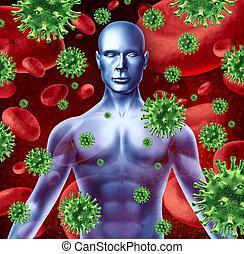 Menschliche Krankheit und Infektion