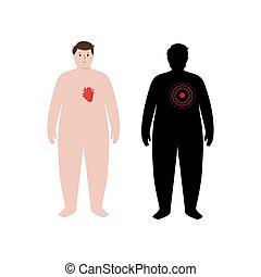 menschliche , organe, koerper, übergewichtige