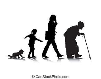 Menschliches Alter 3