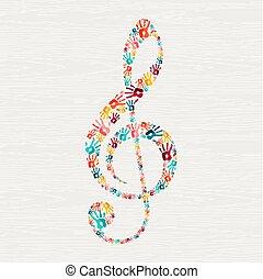 Menschliches Handdruck-Musikschein-Konzept