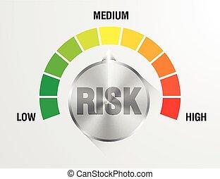 meter, risiko