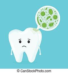 Mikroskopische Karies Bakterien und Viren rund um den Zahn in einem virtuellen Mund.