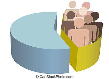 Minderheitengruppe Bevölkerungs-Pie-Chart