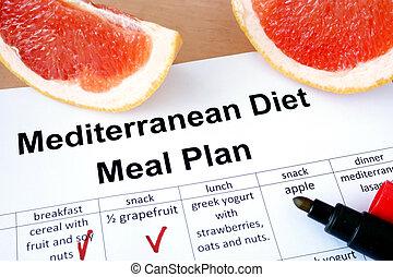 Mittelmeerdiät und Grapefruit