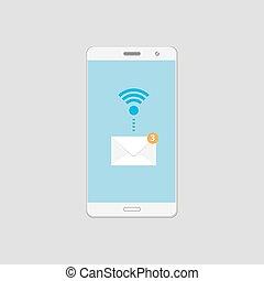 Mobile E-Mail-Alarm auf Smartphone-Bildschirm.