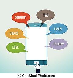 Mobile soziale Medien