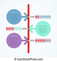 Moderne Zeitlinie infographics Design Vorlage