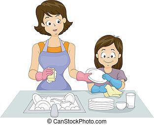 Mom und Tochter waschen Geschirr