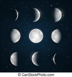 Mondphasen - Nachthimmel mit Sternen.