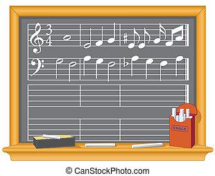Musik-Blackboard