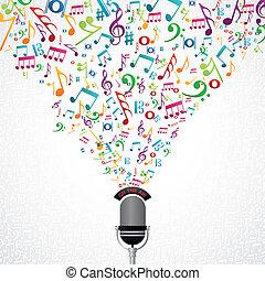 Musik notiert Mikrofondesign