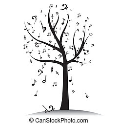 Musikbaum