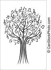 Musikbaum.
