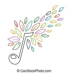Musiknotiz mit skizzenartiger Natur hinterlässt Konzept