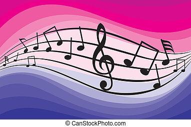 Musikthemen (Musiknoten)