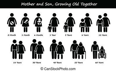 Muttersöhnchen wird alt.