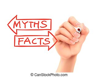 Mythen oder Fakten, die per Hand geschrieben werden.